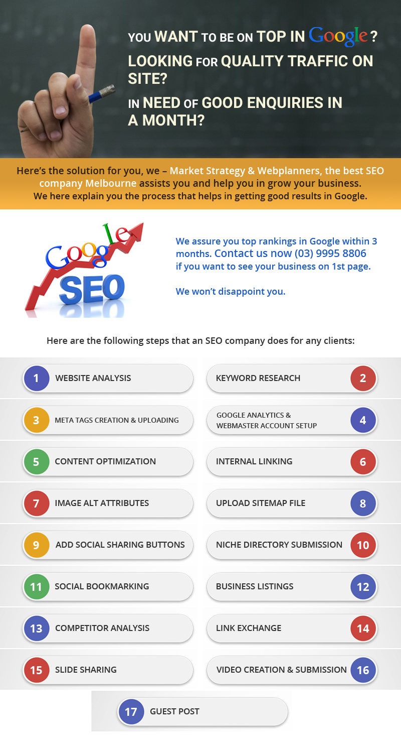 SEO Company Melbourne makes you in Top