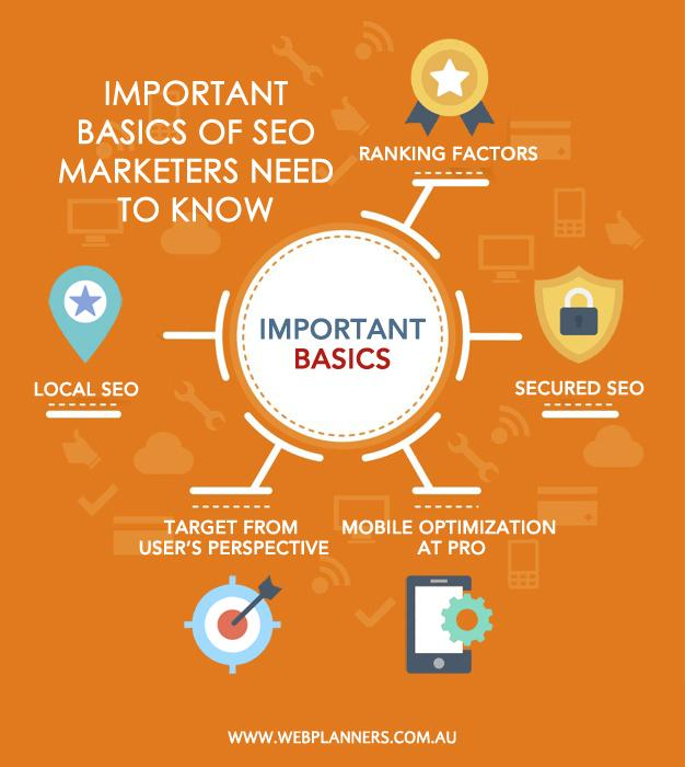 Basics Of SEO Marketers Need to Know