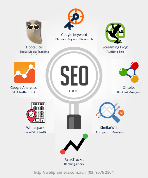 SEO Tool To Analyse Website - SEO Company Melbourne